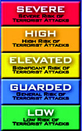 Image of the five threat conditions