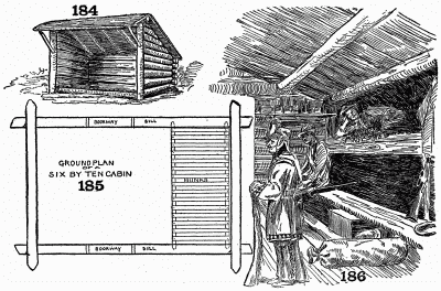 The lean-to and one-pen cabin plan.