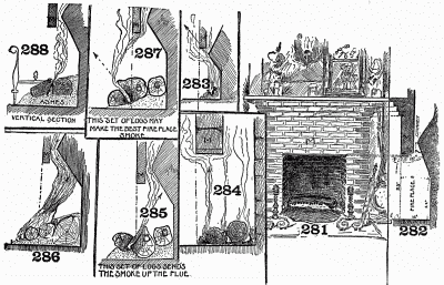 More Hearths and Fireplaces